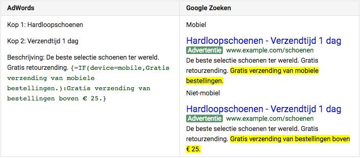 Voorbeeld Google AdWords IF-functies doelgroep | yndenz